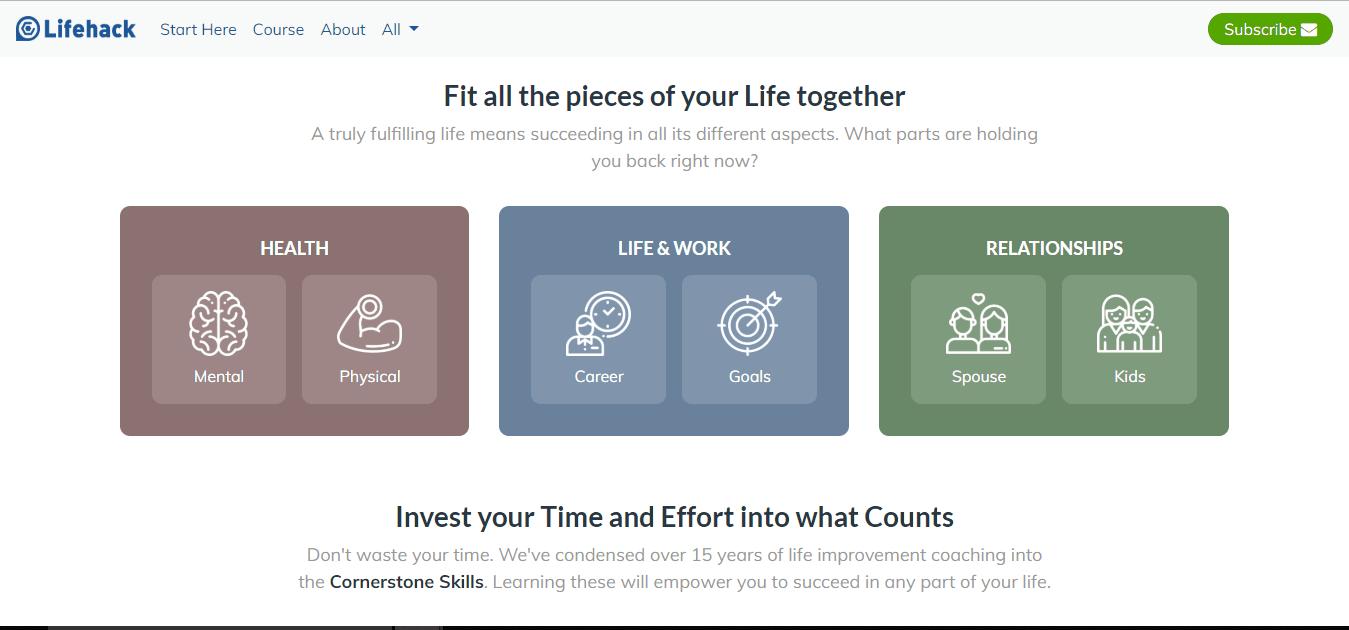 lifehack productivity blog